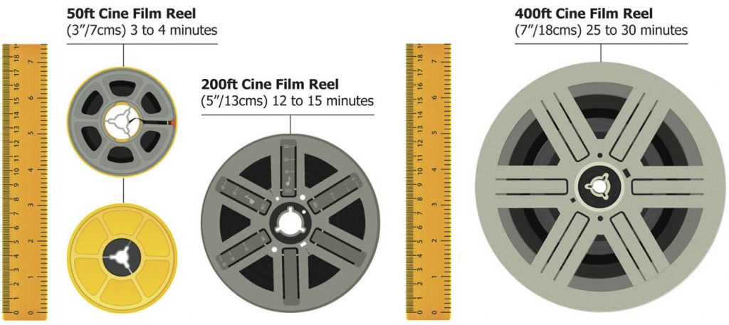 Cine Film Transfer sizes