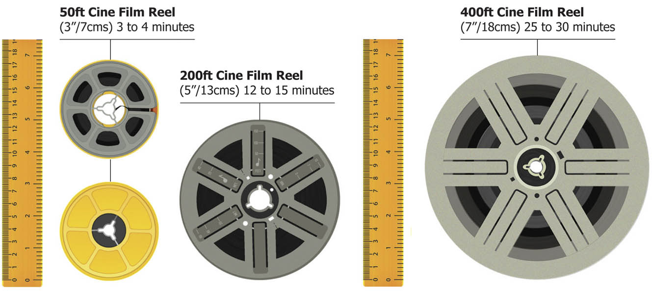 Cine Film Transfer